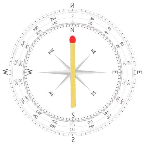 Из спички компас - фокус